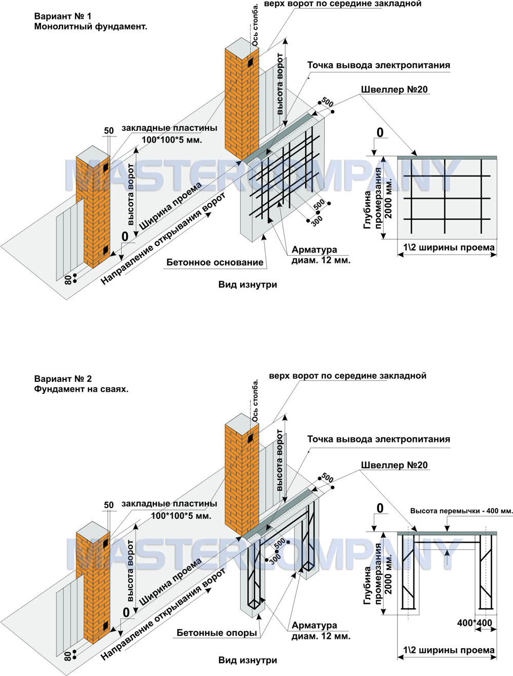 Как сделать фундамент для распашных ворот 61