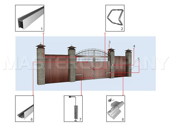 Система автоматического закрывание ворот
