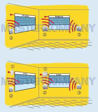 Радиоуправление движением
