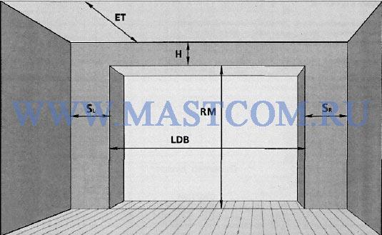 Наибольшие из...  Замеры зон, необходимых для монтажа ворот, осуществляются по следующей схеме.